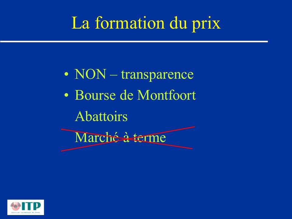 La formation du prix NON – transparence Bourse de Montfoort Abattoirs Marché à terme
