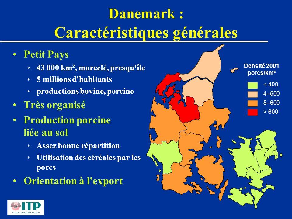 Danemark : Caractéristiques générales Petit Pays * 43 000 km², morcelé, presqu'île * 5 millions d'habitants * productions bovine, porcine Très organis
