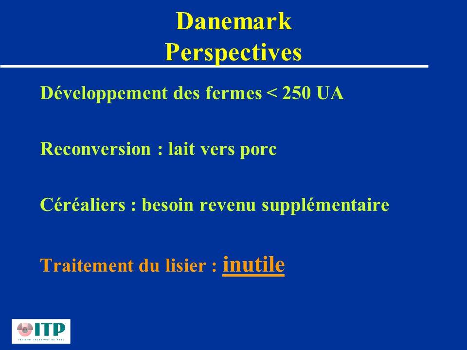 Danemark Perspectives Développement des fermes < 250 UA Reconversion : lait vers porc Céréaliers : besoin revenu supplémentaire Traitement du lisier :
