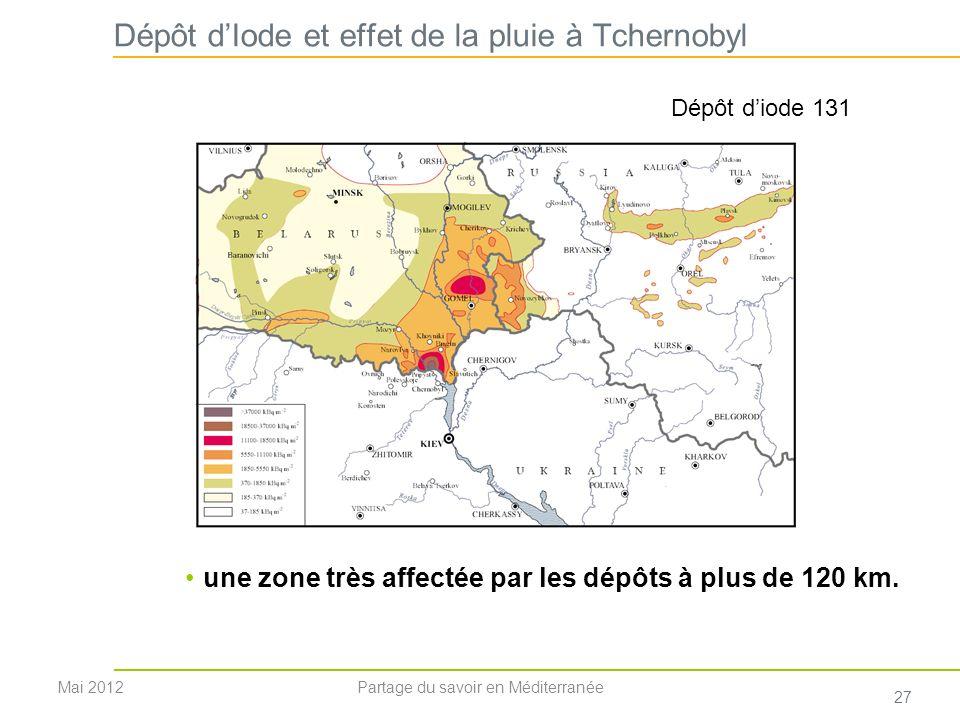 Dépôt dIode et effet de la pluie à Tchernobyl une zone très affectée par les dépôts à plus de 120 km. Dépôt diode 131 Mai 2012 27 Partage du savoir en