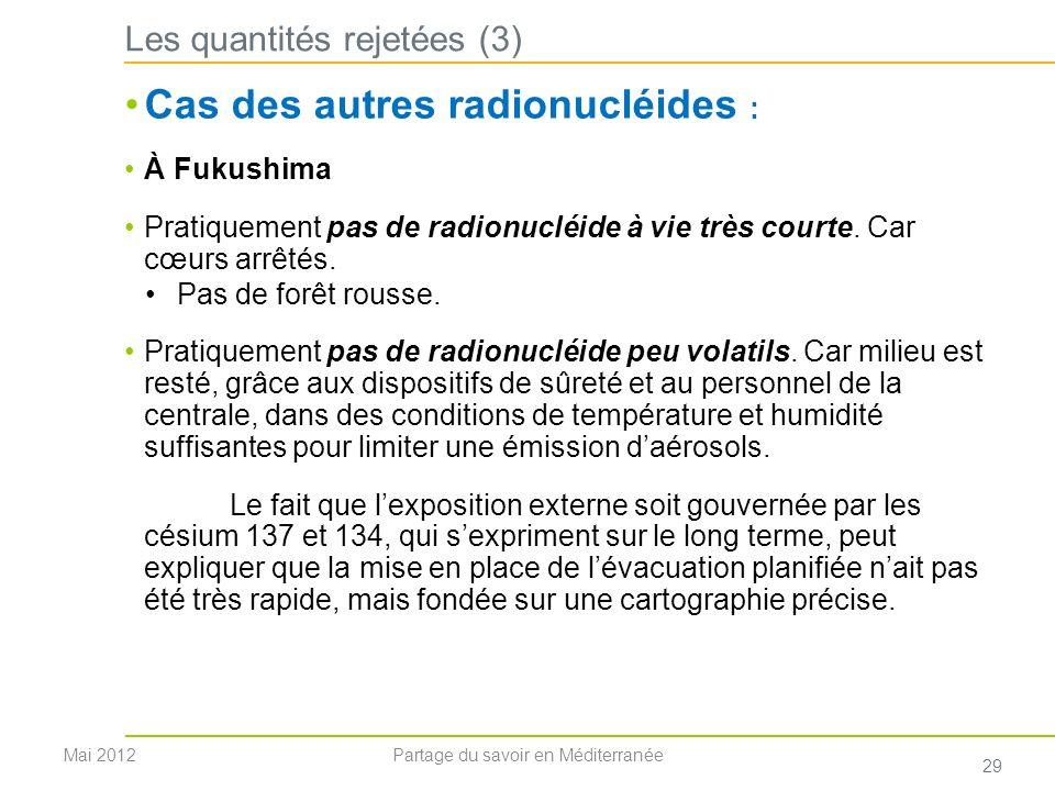 Les quantités rejetées (3) Cas des autres radionucléides : À Fukushima Pratiquement pas de radionucléide à vie très courte. Car cœurs arrêtés. Pas de