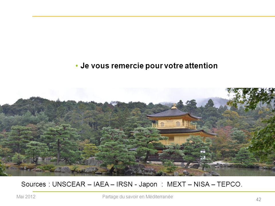 Je vous remercie pour votre attention 42 Mai 2012Partage du savoir en Méditerranée Sources : UNSCEAR – IAEA – IRSN - Japon : MEXT – NISA – TEPCO.