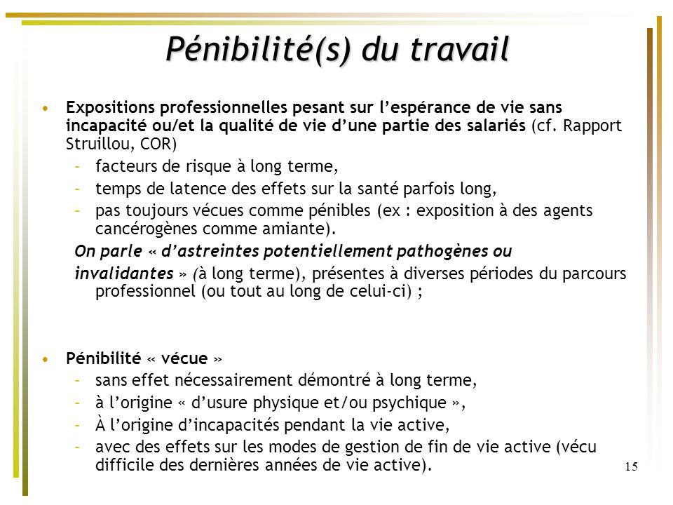 15 Pénibilité(s) du travail Expositions professionnelles pesant sur lespérance de vie sans incapacité ou/et la qualité de vie dune partie des salariés