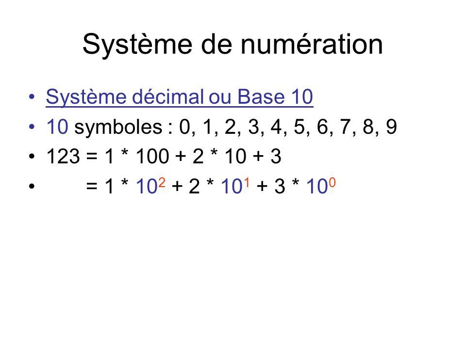 Système de numération Système décimal ou Base 10 10 symboles : 0, 1, 2, 3, 4, 5, 6, 7, 8, 9 123 = 1 * 100 + 2 * 10 + 3 = 1 * 10 2 + 2 * 10 1 + 3 * 10