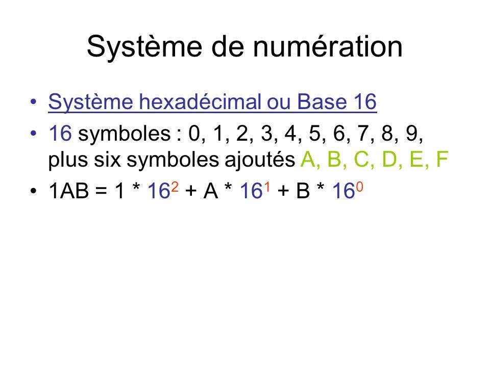 Système de numération Système hexadécimal ou Base 16 16 symboles : 0, 1, 2, 3, 4, 5, 6, 7, 8, 9, plus six symboles ajoutés A, B, C, D, E, F 1AB = 1 *