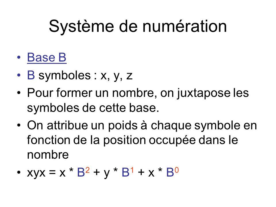 Système de numération Base B B symboles : x, y, z Pour former un nombre, on juxtapose les symboles de cette base. On attribue un poids à chaque symbol