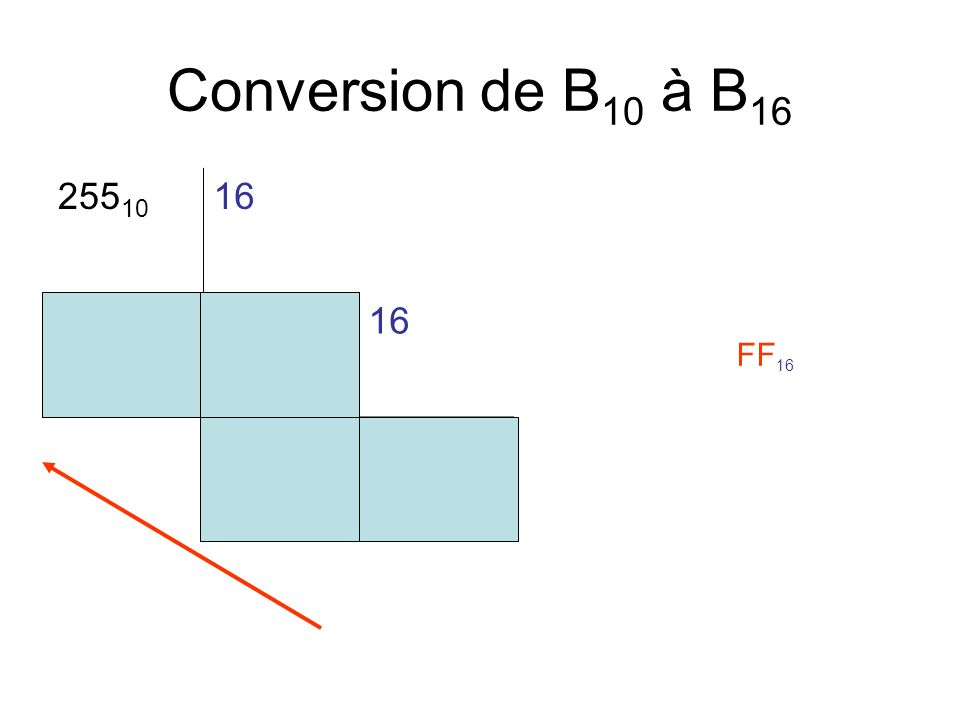 Conversion de B 10 à B 16 255 10 16 15 16 150 FF 16
