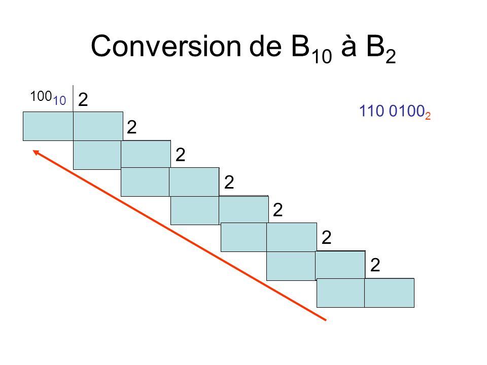 Conversion de B 10 à B 2 100 10 2 0502 0252 1122 062 032 112 10 110 0100 2