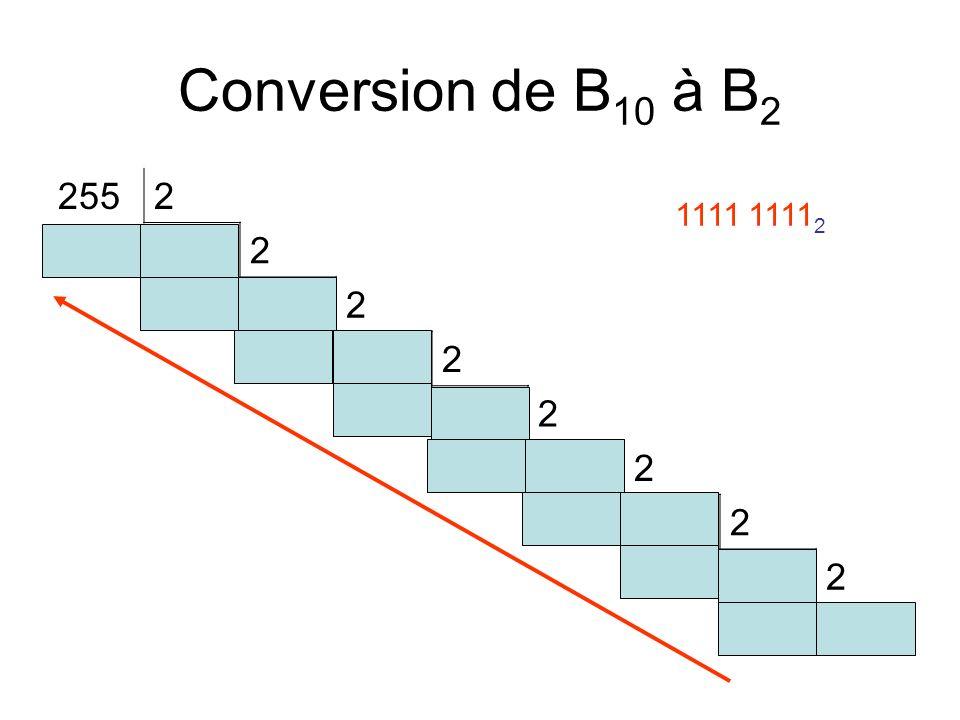 Conversion de B 10 à B 2 2552 11272 1632 1312 1152 172 132 112 10 1111 1111 2