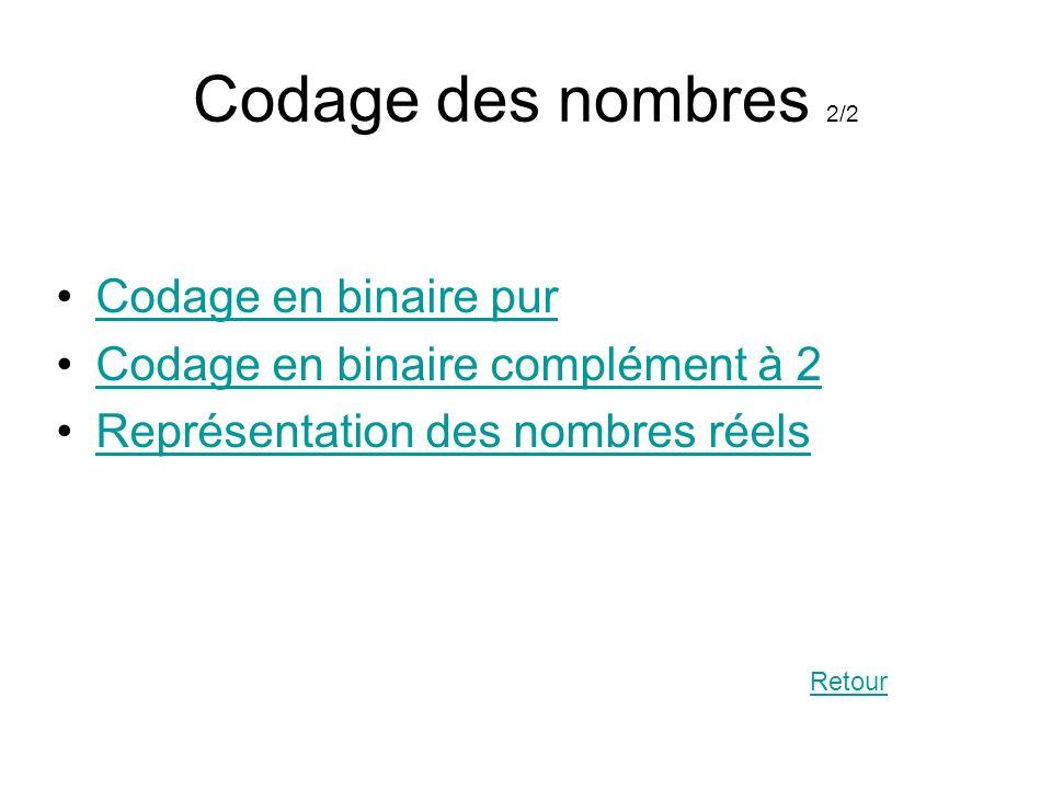 Codage des nombres 2/2 Codage en binaire pur Codage en binaire complément à 2 Représentation des nombres réels Retour