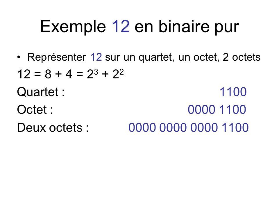 Exemple 12 en binaire pur Représenter 12 sur un quartet, un octet, 2 octets 12 = 8 + 4 = 2 3 + 2 2 Quartet : 1100 Octet : 0000 1100 Deux octets :0000