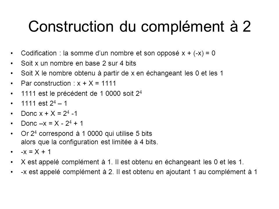 Construction du complément à 2 Codification : la somme dun nombre et son opposé x + (-x) = 0 Soit x un nombre en base 2 sur 4 bits Soit X le nombre ob