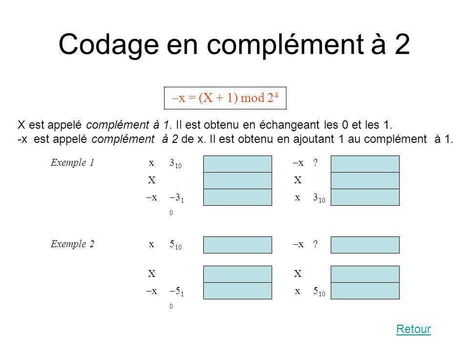 Codage en complément à 2 x = (X + 1) mod 2 4 X est appelé complément à 1. Il est obtenu en échangeant les 0 et les 1. -x est appelé complément à 2 de
