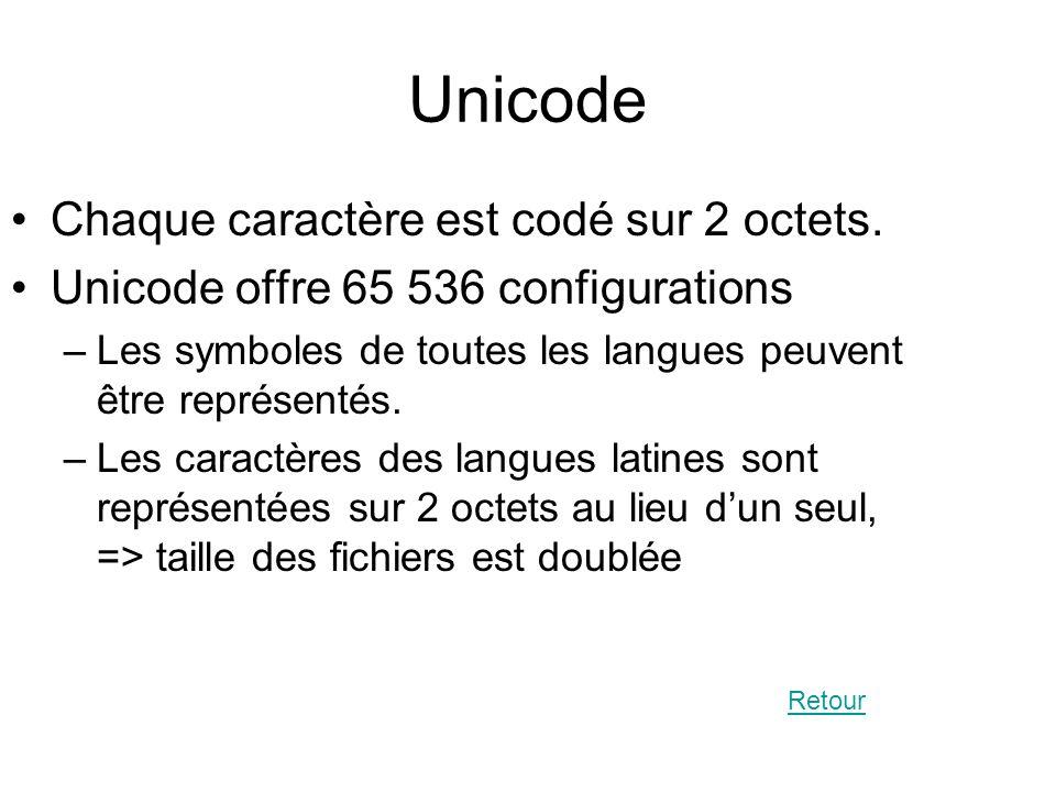 Unicode Chaque caractère est codé sur 2 octets. Unicode offre 65 536 configurations –Les symboles de toutes les langues peuvent être représentés. –Les