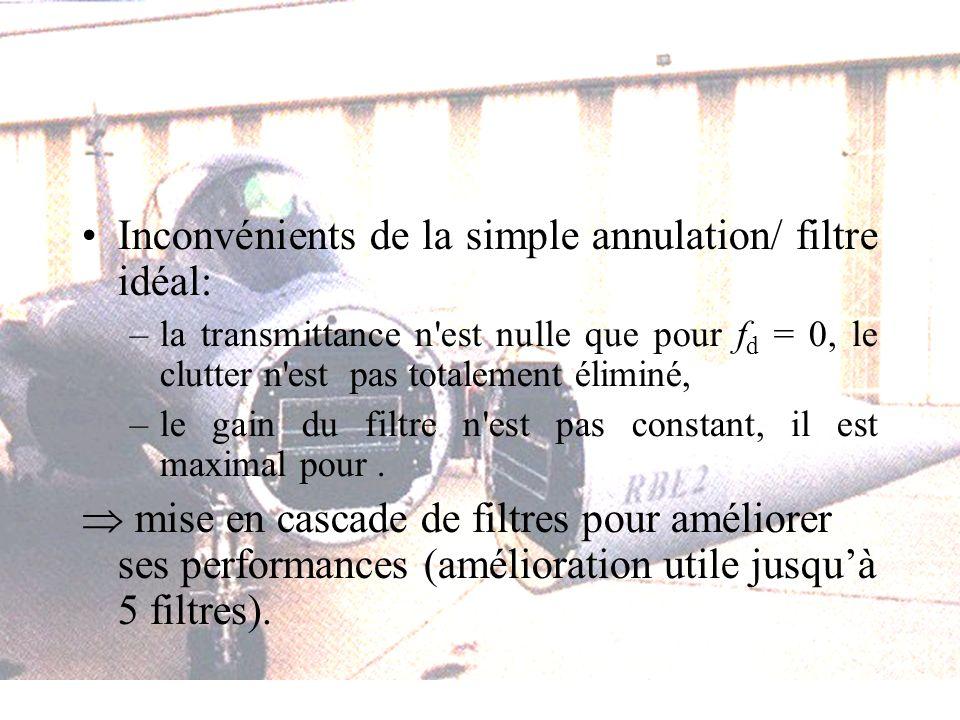 Inconvénients de la simple annulation/ filtre idéal: –la transmittance n est nulle que pour f d = 0, le clutter n est pas totalement éliminé, –le gain du filtre n est pas constant, il est maximal pour.