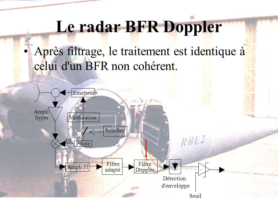 Le radar BFR Doppler Après filtrage, le traitement est identique à celui d un BFR non cohérent.