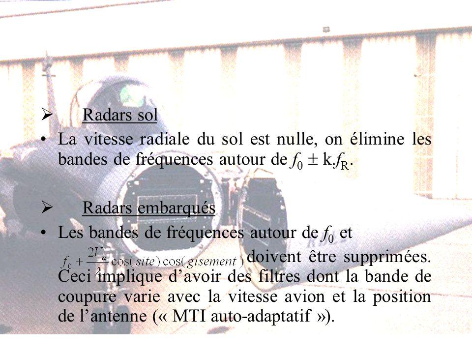 Radars sol La vitesse radiale du sol est nulle, on élimine les bandes de fréquences autour de f 0 k.f R.
