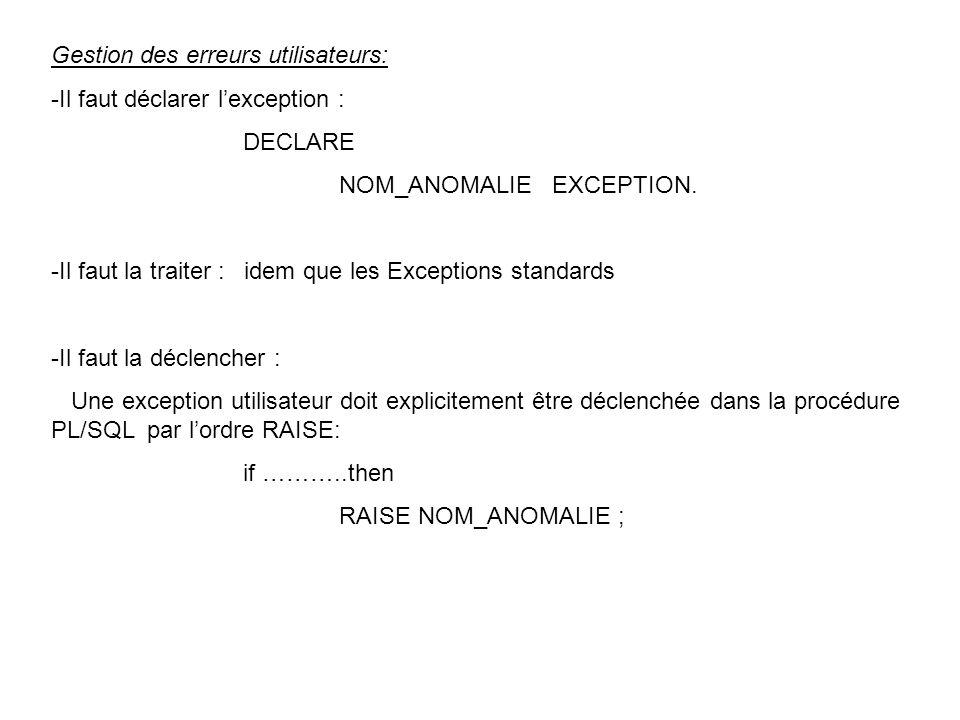 Gestion des erreurs utilisateurs: -Il faut déclarer lexception : DECLARE NOM_ANOMALIE EXCEPTION.