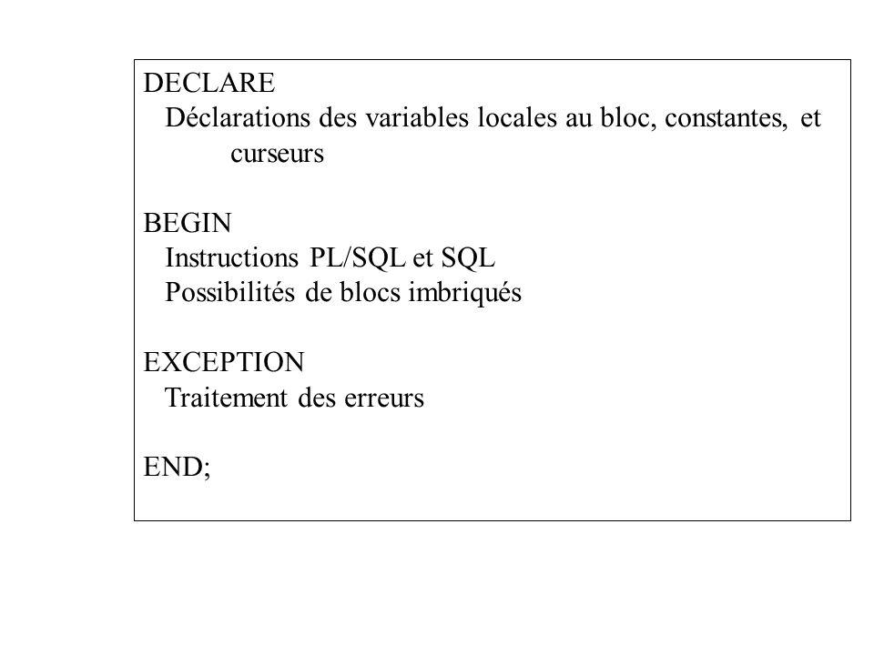 DECLARE Déclarations des variables locales au bloc, constantes, et curseurs BEGIN Instructions PL/SQL et SQL Possibilités de blocs imbriqués EXCEPTION Traitement des erreurs END;