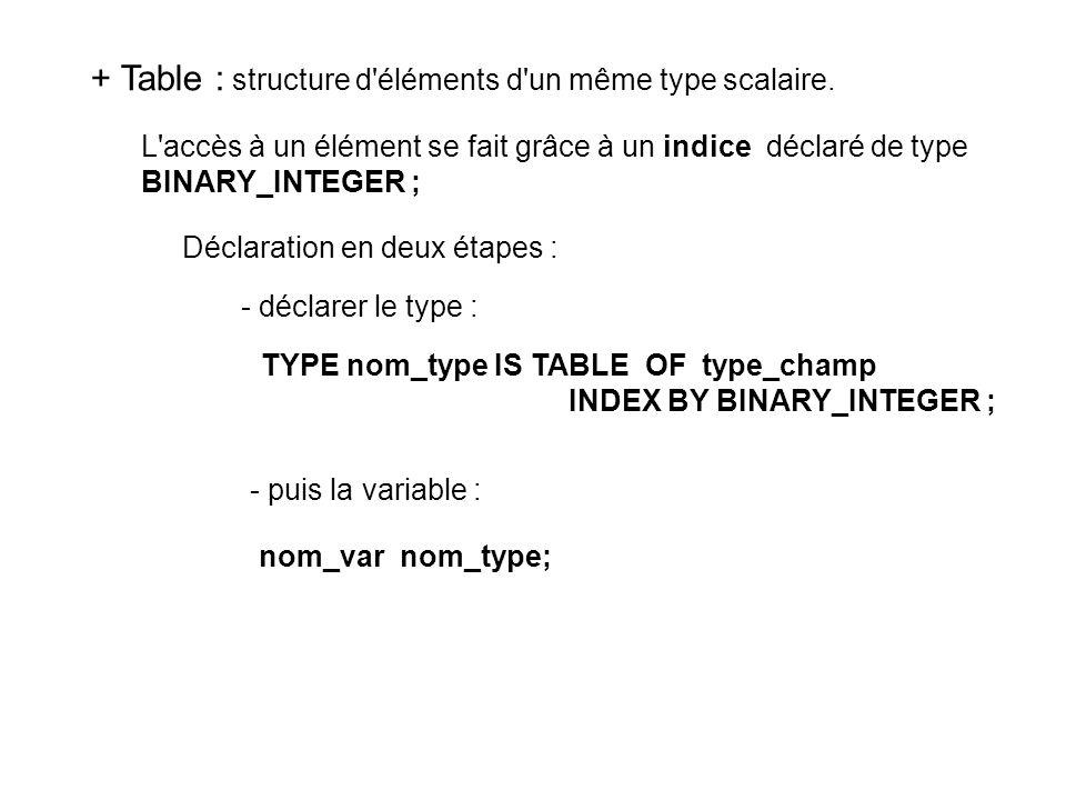 + Table : structure d éléments d un même type scalaire.