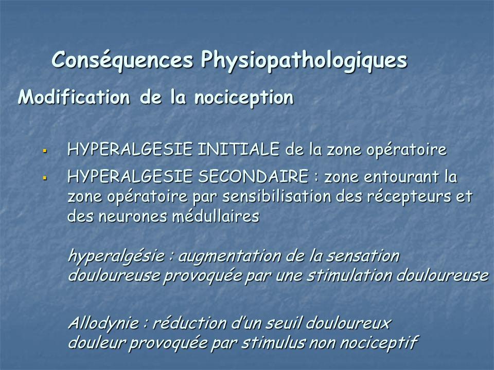 Conséquences Physiopathologiques Conséquences Physiopathologiques Modification de la nociception HYPERALGESIE INITIALE de la zone opératoire HYPERALGE