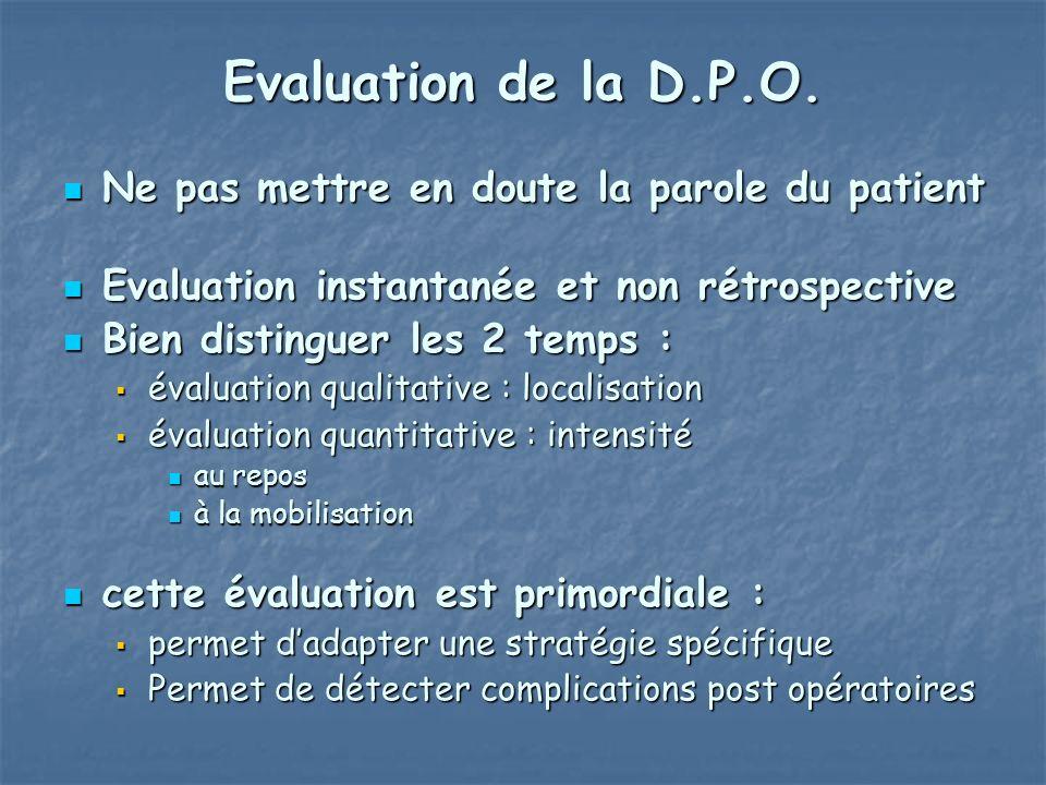Evaluation de la D.P.O. Ne pas mettre en doute la parole du patient Ne pas mettre en doute la parole du patient Evaluation instantanée et non rétrospe