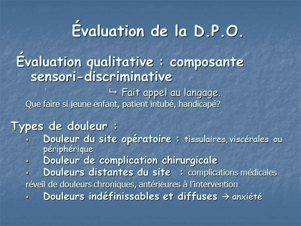 Évaluation de la D.P.O. Évaluation qualitative : composante sensori-discriminative Fait appel au langage. Évaluation qualitative : composante sensori-