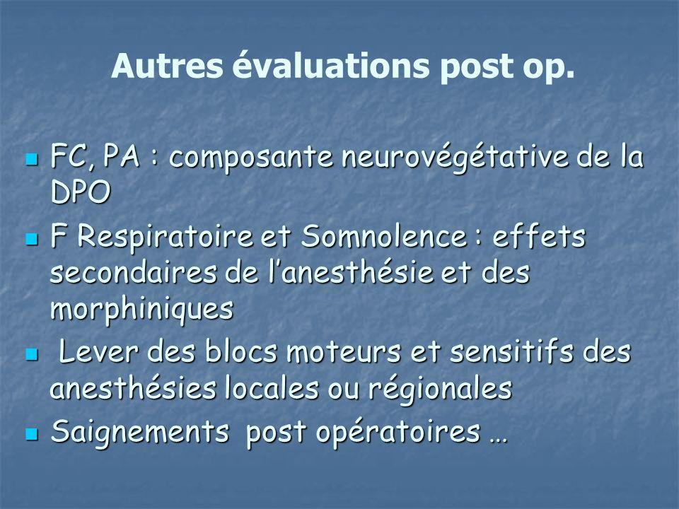 FC, PA : composante neurovégétative de la DPO FC, PA : composante neurovégétative de la DPO F Respiratoire et Somnolence : effets secondaires de lanes