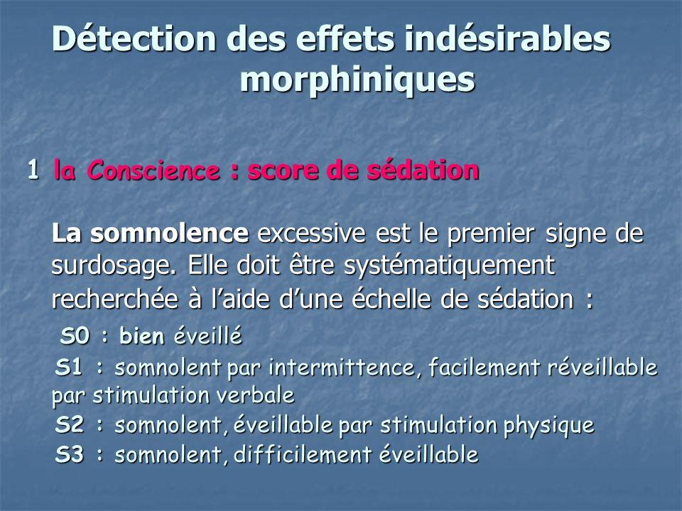 Détection des effets indésirables morphiniques 1 la Conscience : score de sédation 1 la Conscience : score de sédation La somnolence excessive est le
