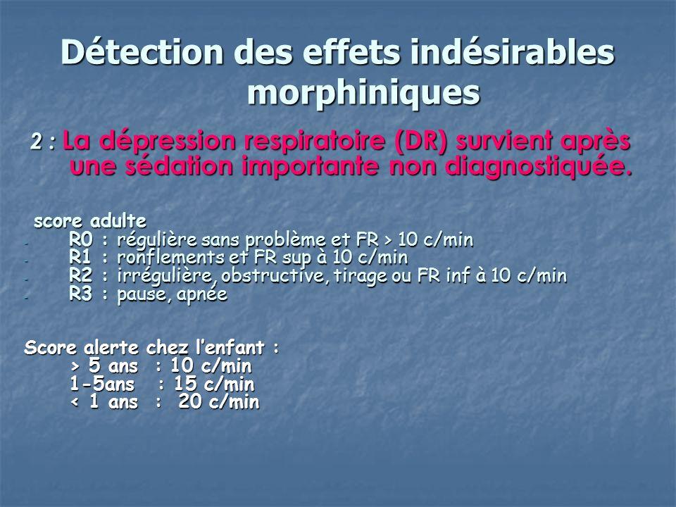 2 : La dépression respiratoire (DR) survient après une sédation importante non diagnostiquée. 2 : La dépression respiratoire (DR) survient après une s