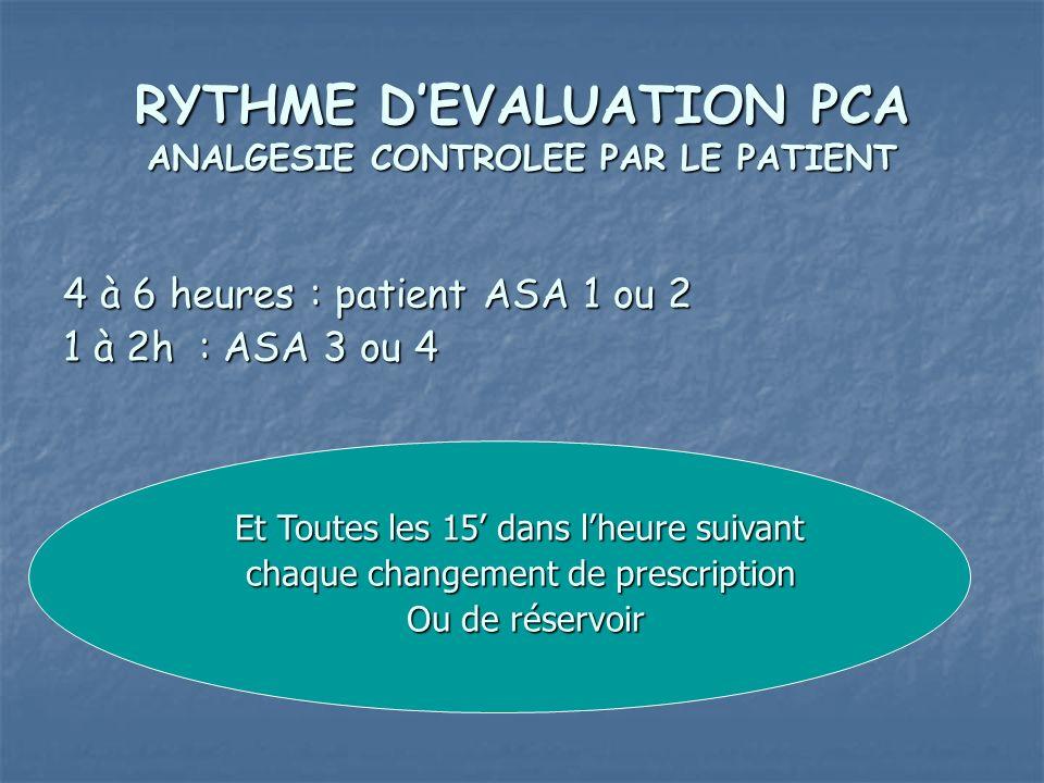 RYTHME DEVALUATION PCA ANALGESIE CONTROLEE PAR LE PATIENT 4 à 6 heures : patient ASA 1 ou 2 1 à 2h : ASA 3 ou 4 Et Toutes les 15 dans lheure suivant c