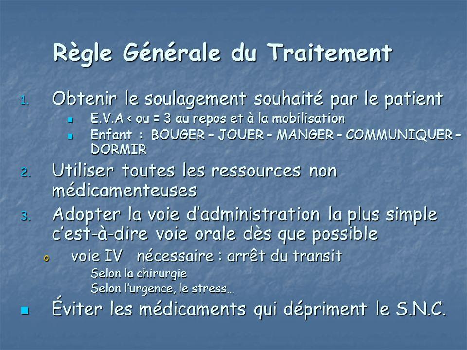 Règle Générale du Traitement 1. Obtenir le soulagement souhaité par le patient E.V.A < ou = 3 au repos et à la mobilisation E.V.A < ou = 3 au repos et