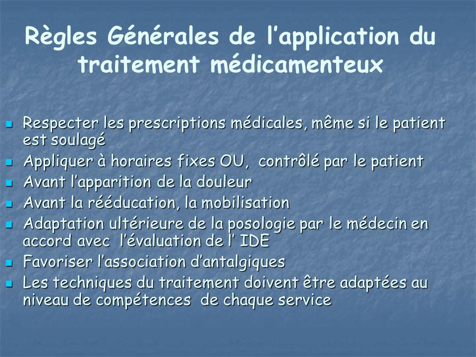 Respecter les prescriptions médicales, même si le patient est soulagé Respecter les prescriptions médicales, même si le patient est soulagé Appliquer