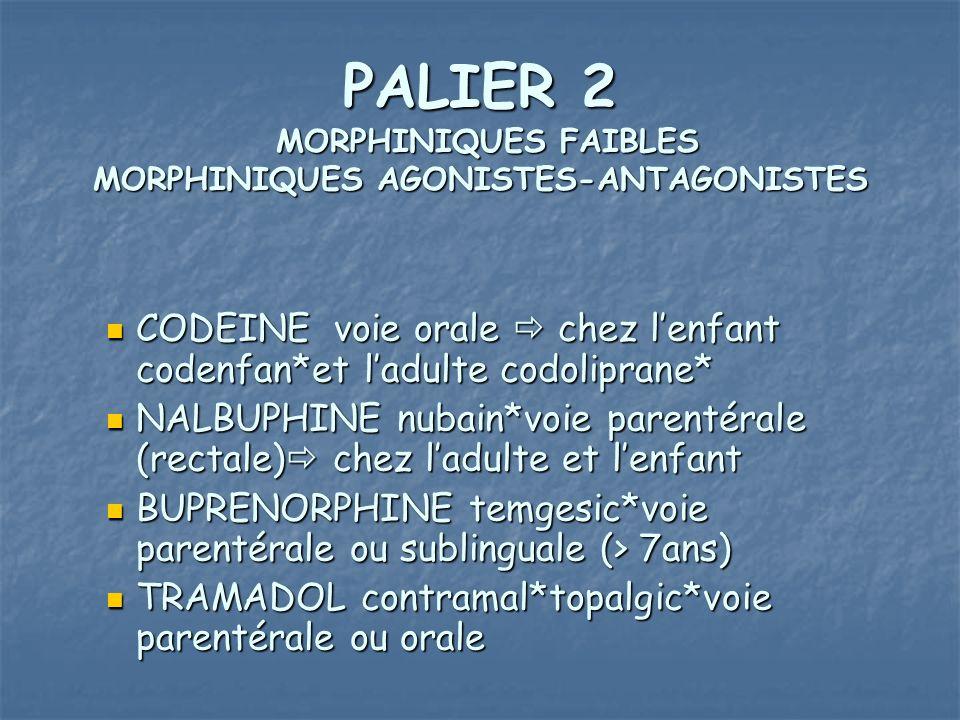 PALIER 2 MORPHINIQUES FAIBLES MORPHINIQUES AGONISTES-ANTAGONISTES CODEINE voie orale chez lenfant codenfan*et ladulte codoliprane* CODEINE voie orale