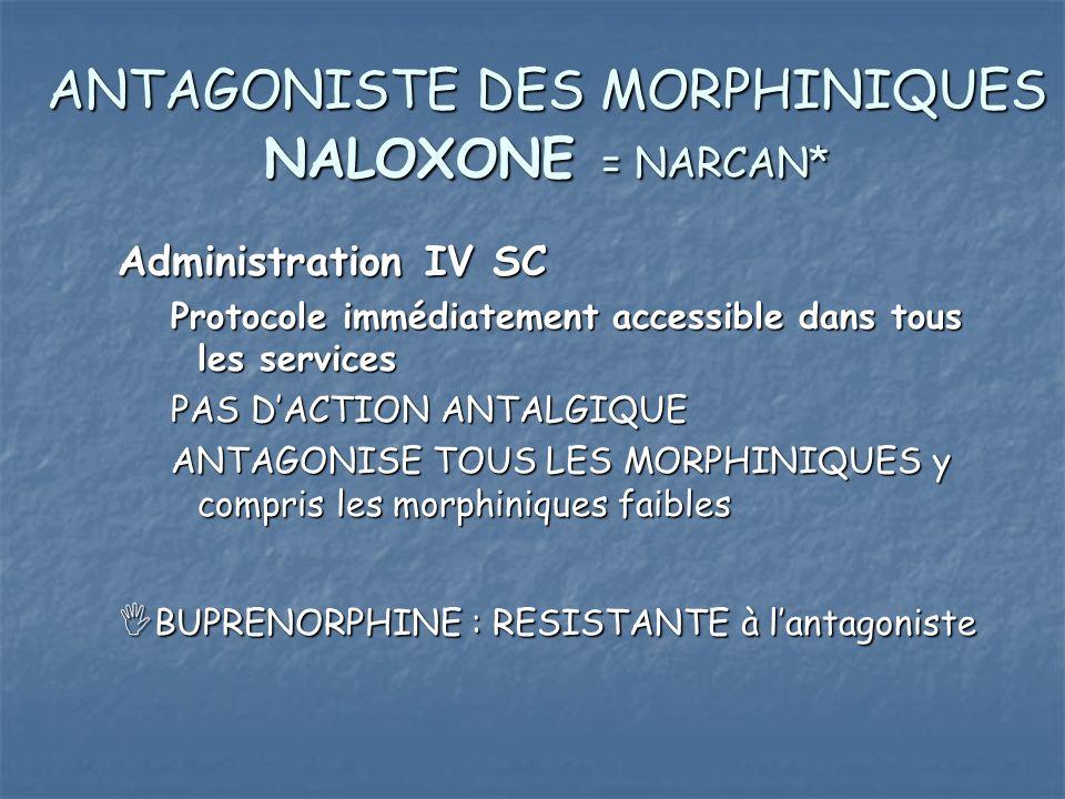 ANTAGONISTE DES MORPHINIQUES NALOXONE = NARCAN* Administration IV SC Protocole immédiatement accessible dans tous les services PAS DACTION ANTALGIQUE