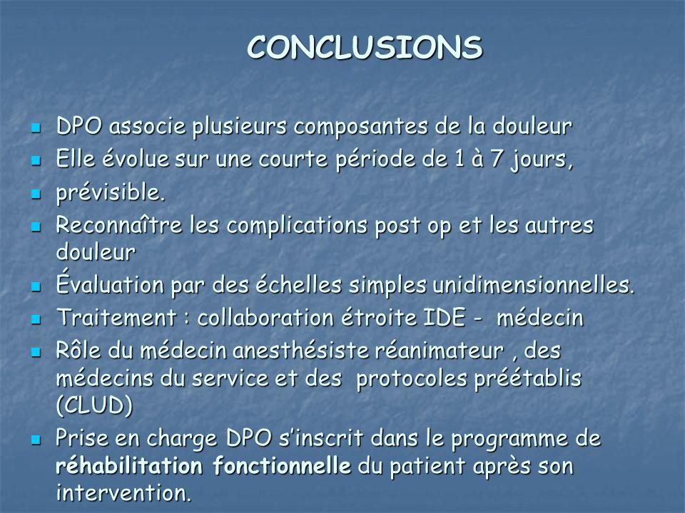 CONCLUSIONS CONCLUSIONS DPO associe plusieurs composantes de la douleur DPO associe plusieurs composantes de la douleur Elle évolue sur une courte pér