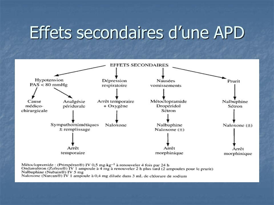 Effets secondaires dune APD