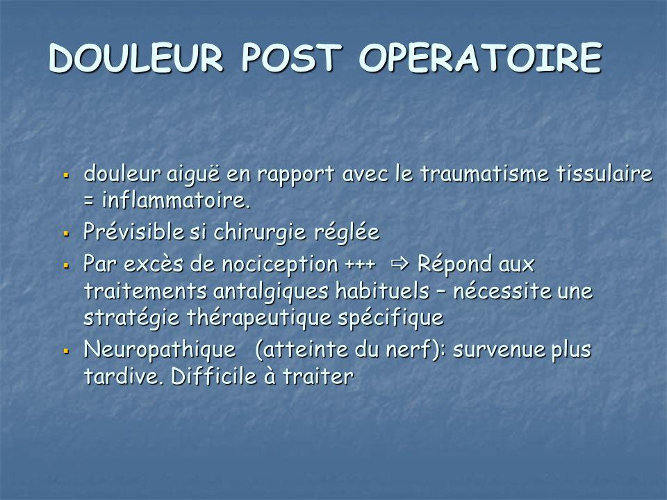 DOULEUR POST OPERATOIRE DOULEUR POST OPERATOIRE douleur aiguë en rapport avec le traumatisme tissulaire = inflammatoire. douleur aiguë en rapport avec