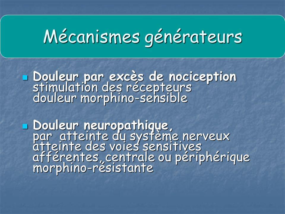 Douleur par excès de nociception stimulation des récepteurs douleur morphino-sensible Douleur par excès de nociception stimulation des récepteurs doul