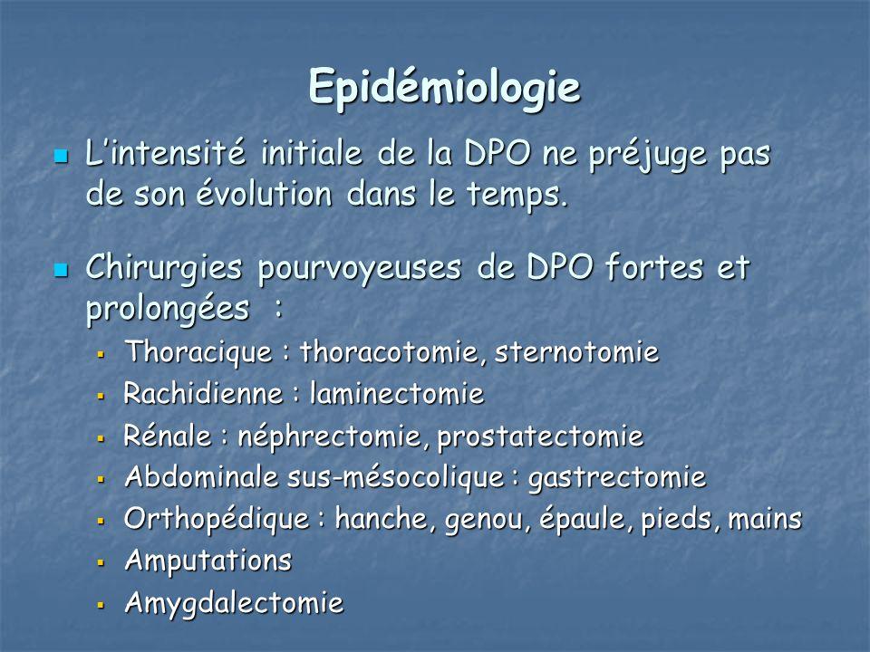 CONCLUSIONS CONCLUSIONS DPO associe plusieurs composantes de la douleur DPO associe plusieurs composantes de la douleur Elle évolue sur une courte période de 1 à 7 jours, Elle évolue sur une courte période de 1 à 7 jours, prévisible.