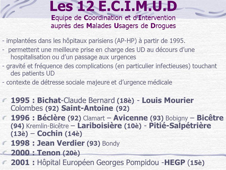 Les 12 E.C.I.M.U.D Equipe de Coordination et d'Intervention auprès des Malades Usagers de Drogues - implantées dans les hôpitaux parisiens (AP-HP) à p