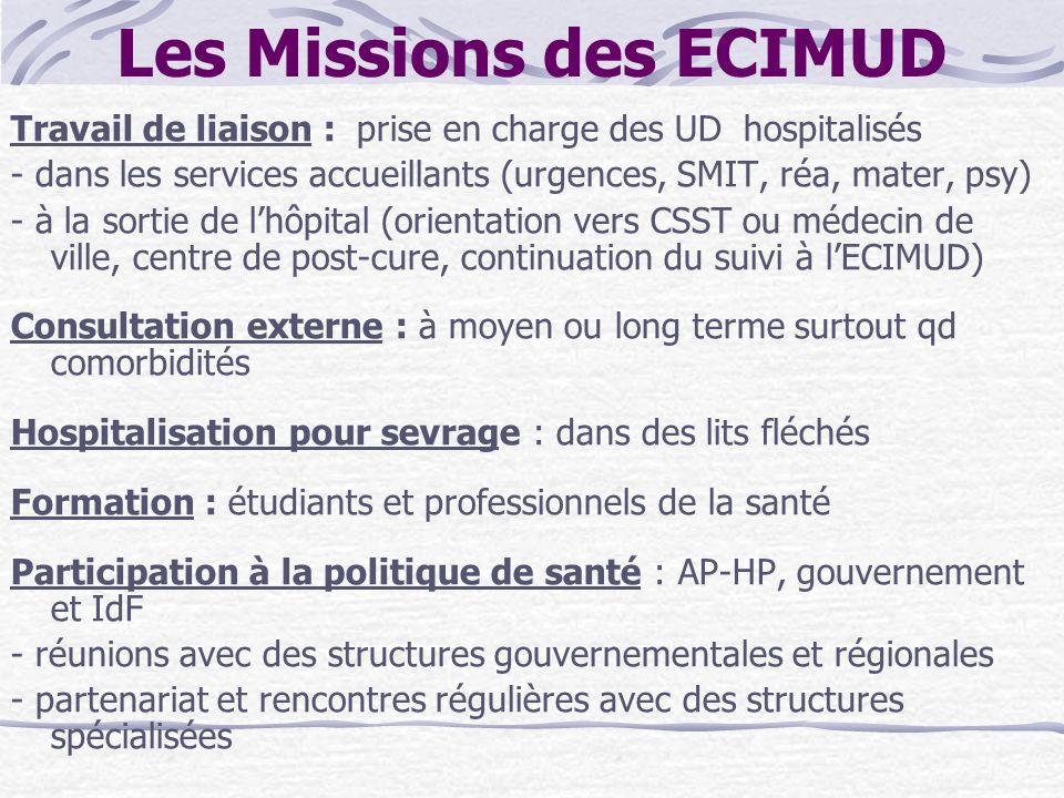 Les Missions des ECIMUD Travail de liaison : prise en charge des UD hospitalisés - dans les services accueillants (urgences, SMIT, réa, mater, psy) -