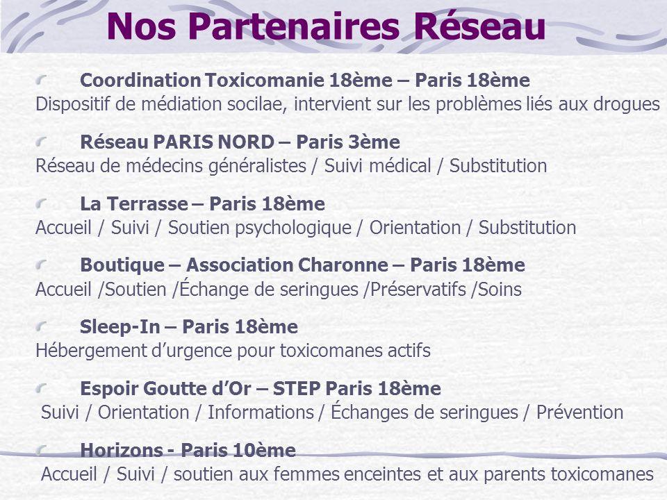 Nos Partenaires Réseau Coordination Toxicomanie 18ème – Paris 18ème Dispositif de médiation socilae, intervient sur les problèmes liés aux drogues Rés