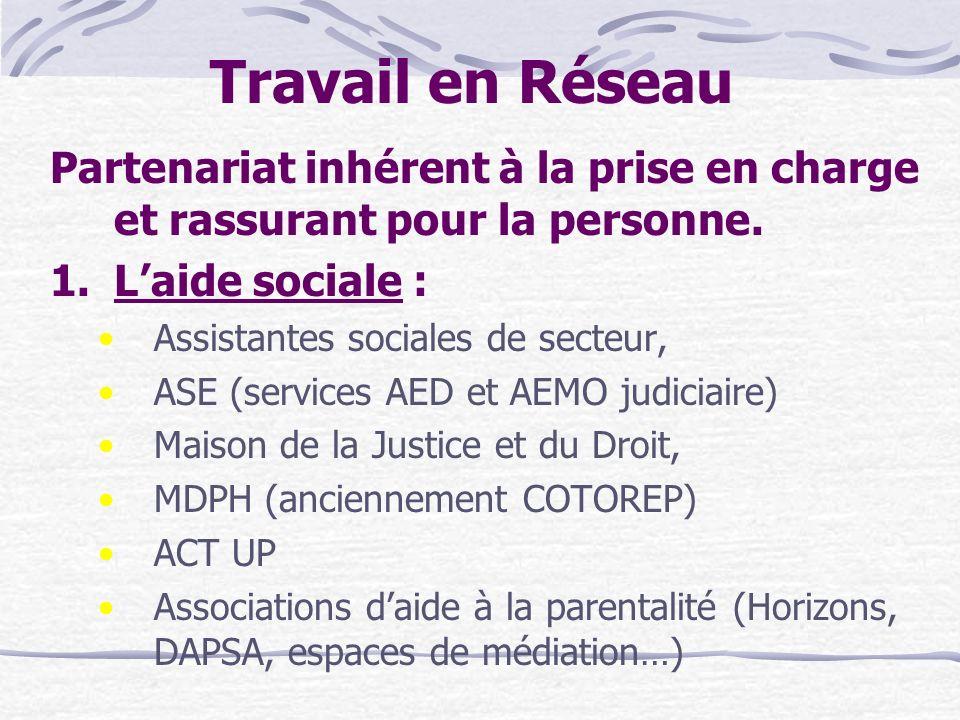 Travail en Réseau Partenariat inhérent à la prise en charge et rassurant pour la personne. 1.Laide sociale : Assistantes sociales de secteur, ASE (ser