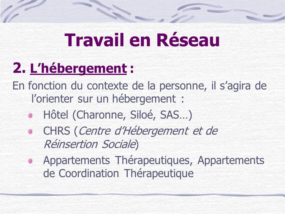 Travail en Réseau 2. Lhébergement : En fonction du contexte de la personne, il sagira de lorienter sur un hébergement : Hôtel (Charonne, Siloé, SAS…)