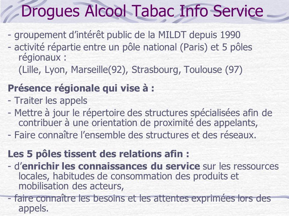 Drogues Alcool Tabac Info Service - groupement dintérêt public de la MILDT depuis 1990 - activité répartie entre un pôle national (Paris) et 5 pôles r