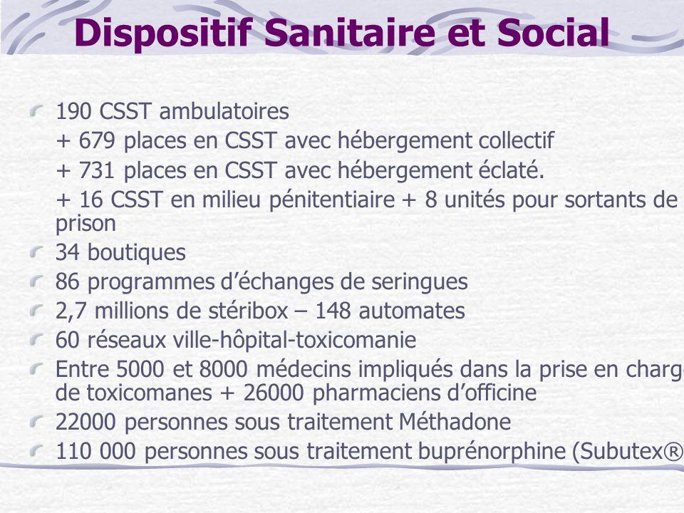 Dispositif Sanitaire et Social 190 CSST ambulatoires + 679 places en CSST avec hébergement collectif + 731 places en CSST avec hébergement éclaté. + 1