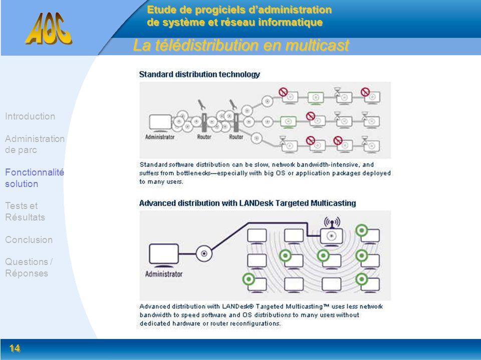 14 La télédistribution en multicast Etude de progiciels dadministration de système et réseau informatique Introduction Administration de parc Fonction