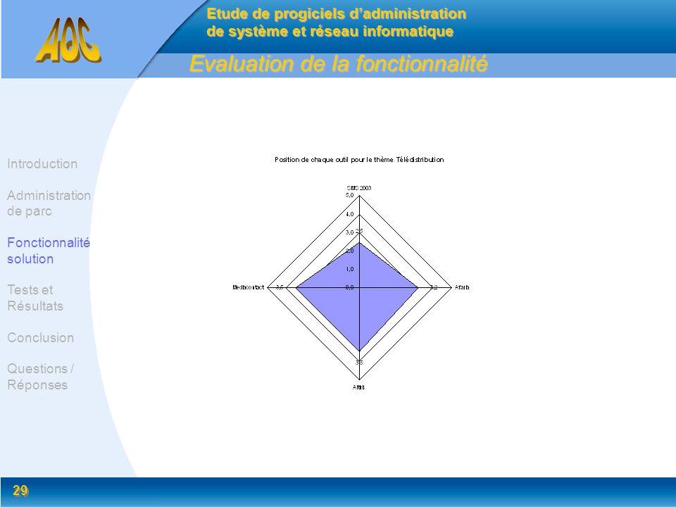 29 Evaluation de la fonctionnalité Etude de progiciels dadministration de système et réseau informatique Introduction Administration de parc Fonctionn