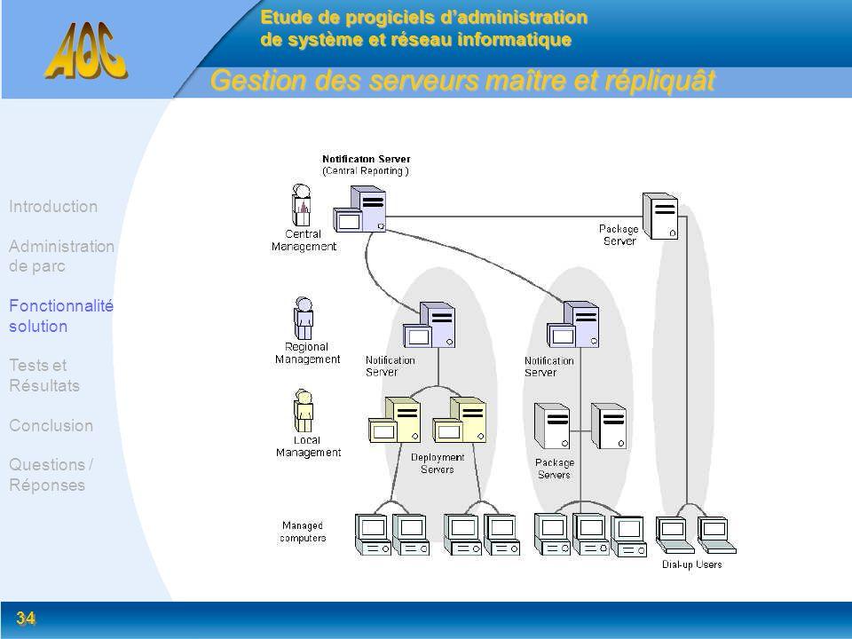 34 Gestion des serveurs maître et répliquât Etude de progiciels dadministration de système et réseau informatique Introduction Administration de parc